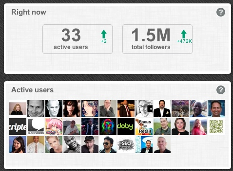 SocialBro Realtime Analytics