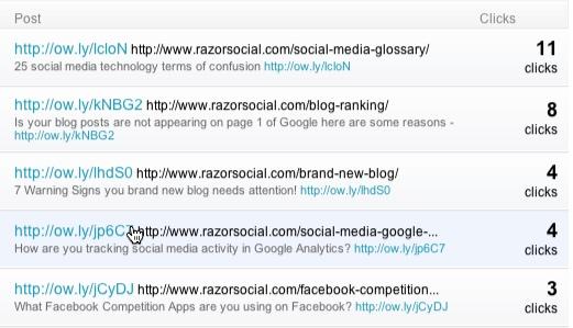 Hootsuite URL shortener