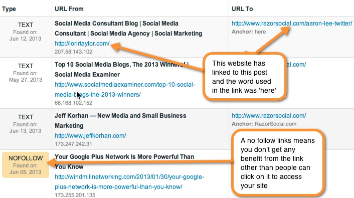 Monitor backlinks shows you all the links to your site in order of relevance.