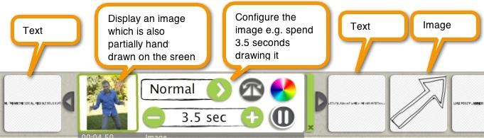 Sparkol Sequence