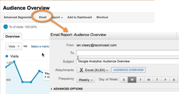 Google analytics email report