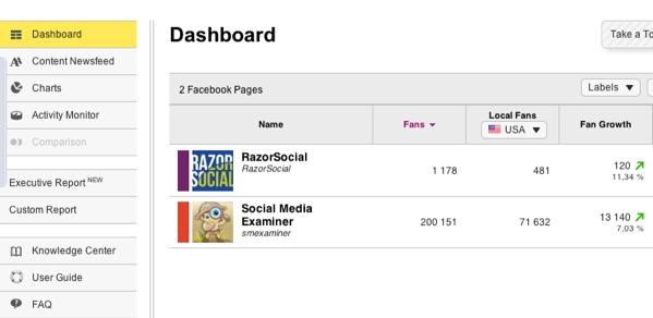 Social Bakers Dashboard