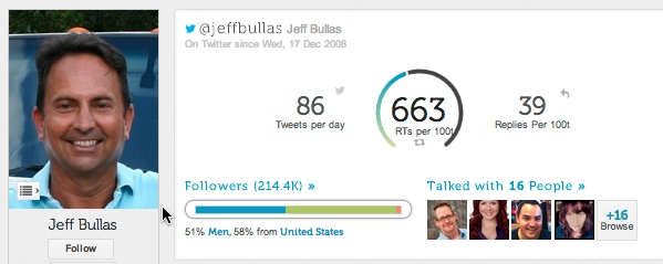 Jeff Bullas Profile