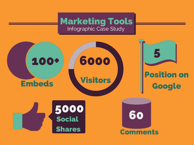 marketing tools case study