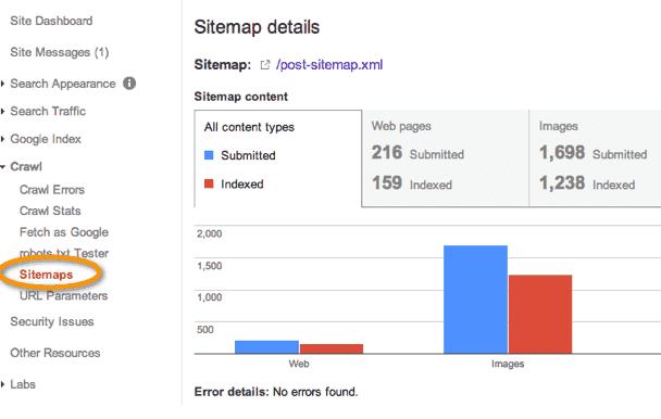 google webmaster sitemap