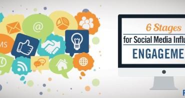 social media influencer engagement big