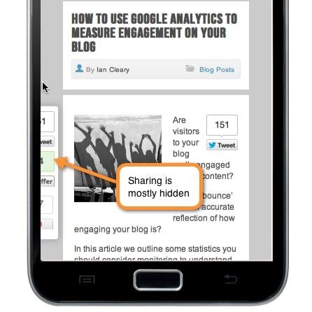 Digg Digg Mobile