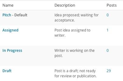 Editflow Status