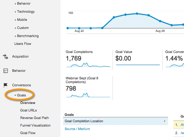 Google analytics goal tracking
