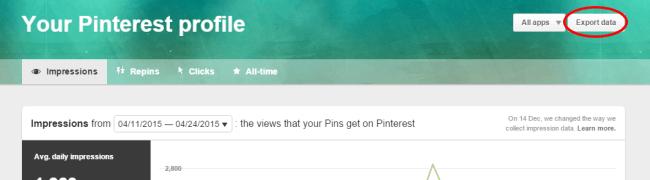 Export Pinterest analytics to a spreadsheet