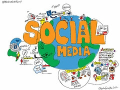 Social media technology trends